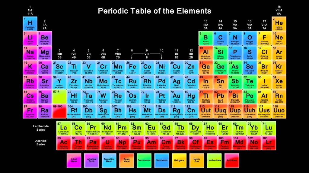 the-periodic-table-wallpaper[1]