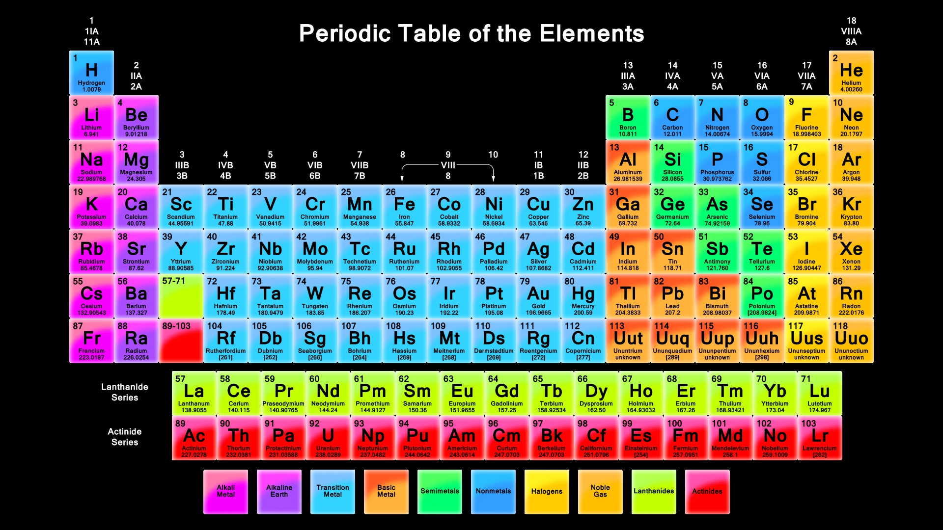Specialty metals and minerals a prologue marketcapmarketcap the periodic table wallpaper1 gamestrikefo Choice Image